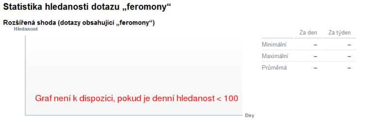 feromony_seznam