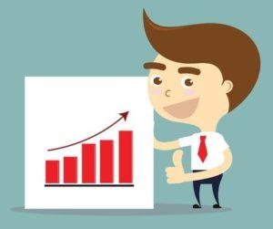 Nabídněte zákazníkům související zboží: upselling a cross-selling